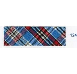 Biais écossais124